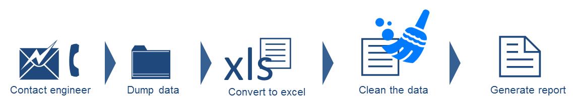 Data Ecosystem Transformation   Xsis Mitra Utama